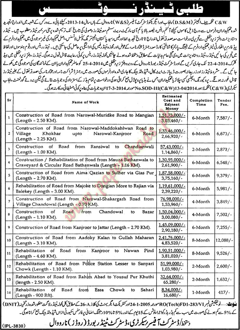 (5 April 2014) - Tender Notice - C&W Department Chief Engineer Punjab
