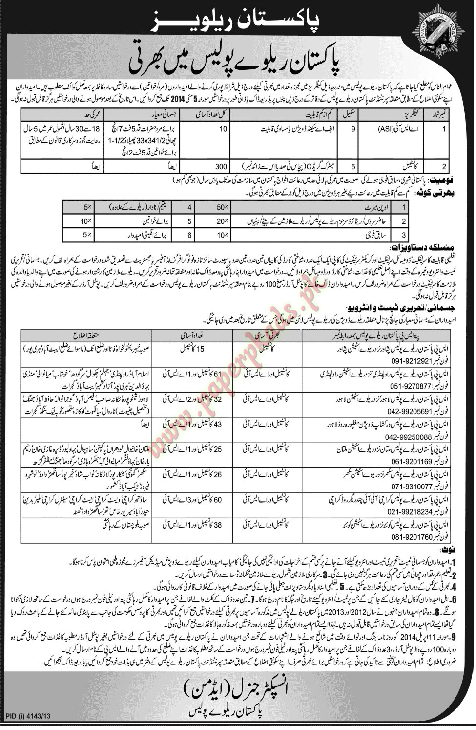 Pakistan Railways Department Jobs