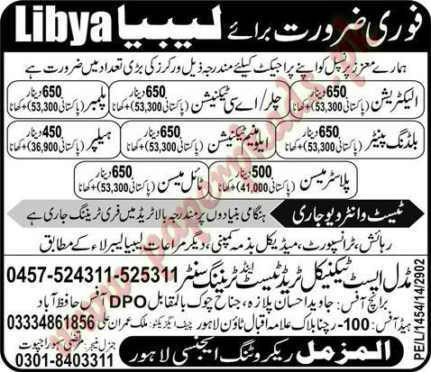Electricians Plumber Helper Building Painter Tail Mason And Other Jobs In Libya