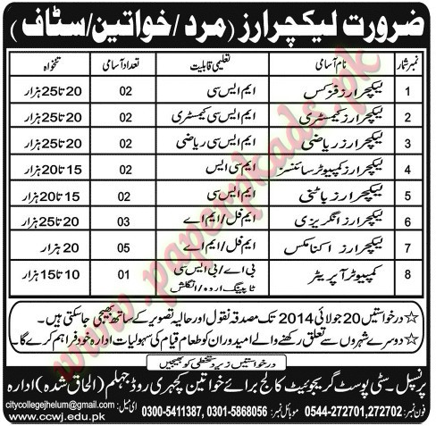 City Post Graduate College for Woment Jhelum Jobs