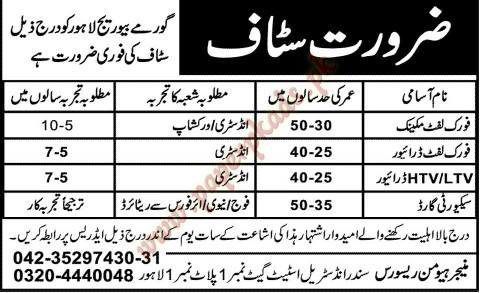 Driver, Security Guards and Managers Jobs in Lahore