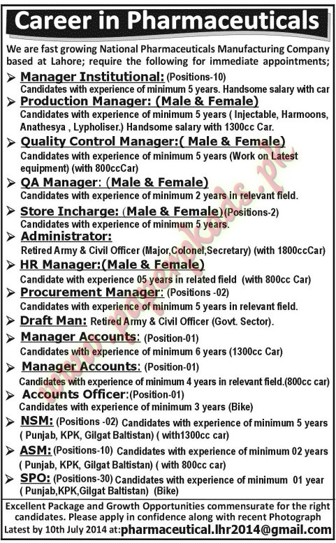 manager institutional production manager quality control manager