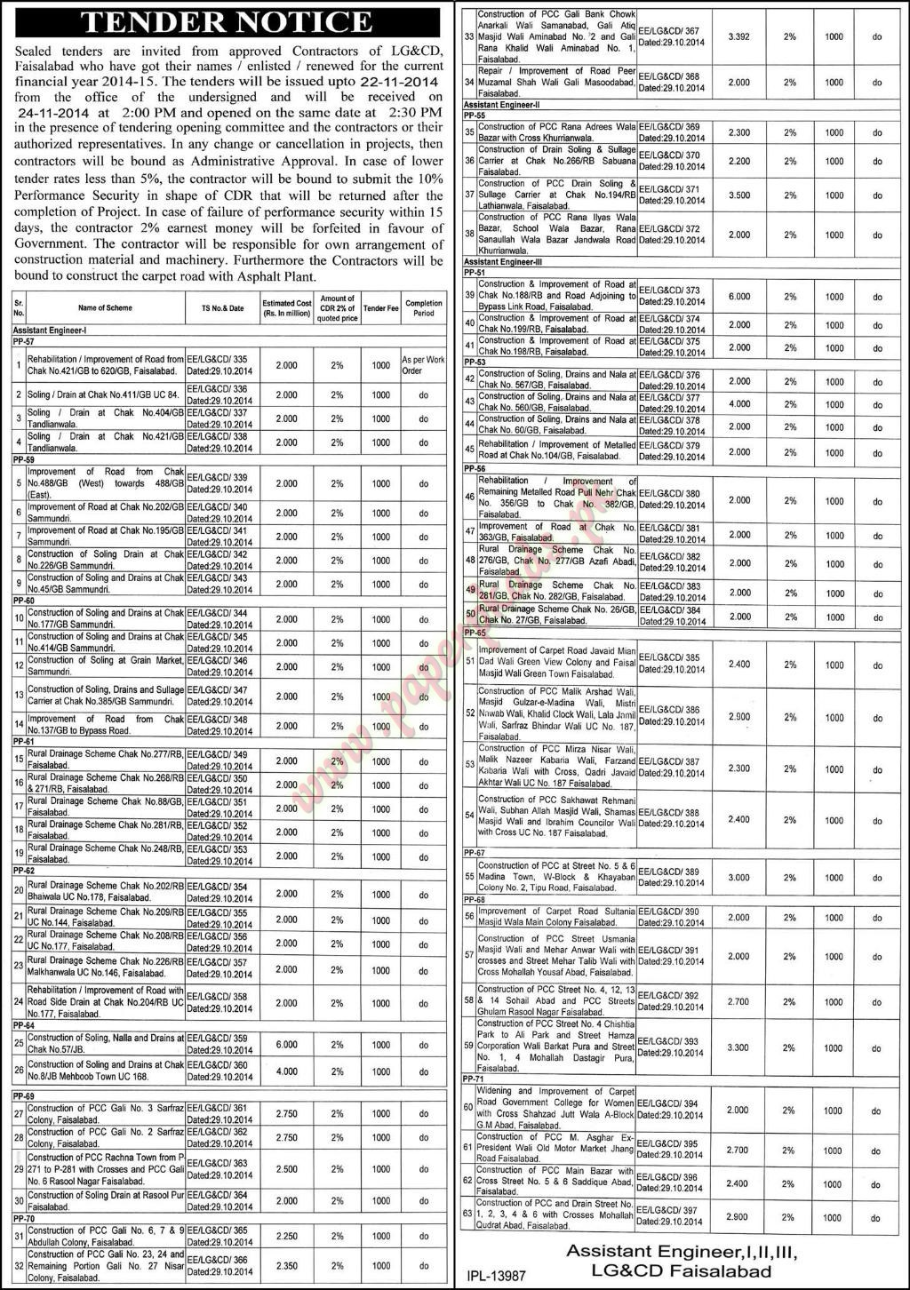 Assistant Engineer LG & CD Faisalabad - Express Tender 31 October 2014