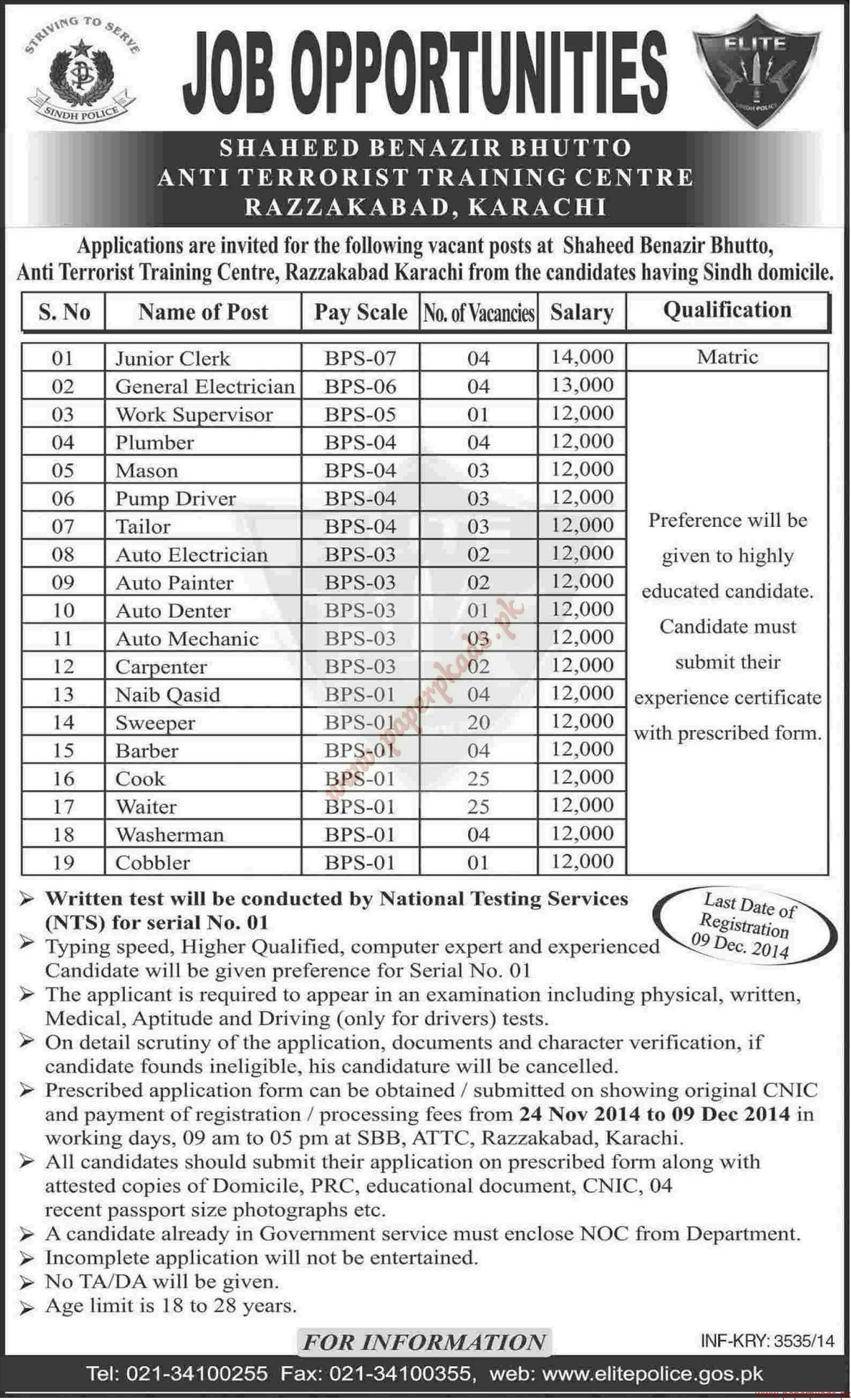 junior clerk general electrician work supervisor plumber mason junior clerk general electrician work supervisor plumber mason pump driver auto painter auto electricians tailor and other jobs dawn jobs ads 21