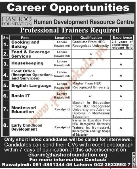 human resource development simulation essay Introduction to human resources management concepts commerce essay human resource management can be defined as a function which deals with recruitment, training and improvement, motivation and employee health and safety (york, 2009.