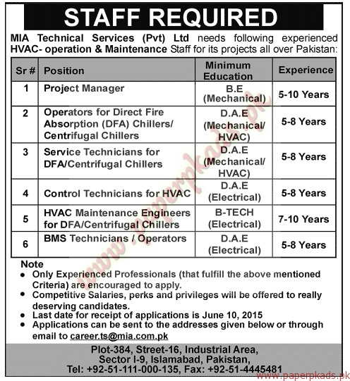 technical services pvt ltd jang ads 24 may