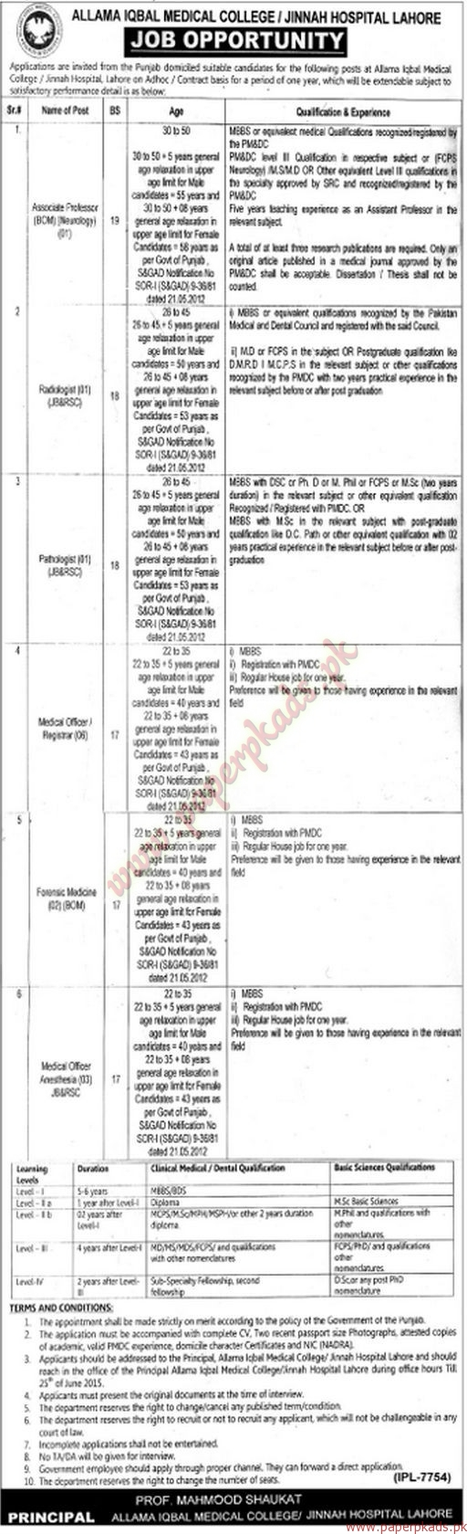 Allama Iqbal Medical College Lahore Jobs - Nawaiwaqt Jobs ads 09 June 2015