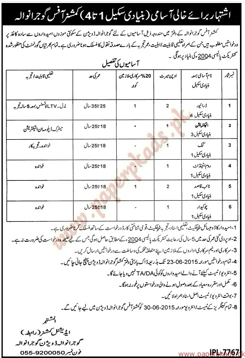 Commissioner Office Gujranwla Jobs - Jang Jobs ads 09 June 2015