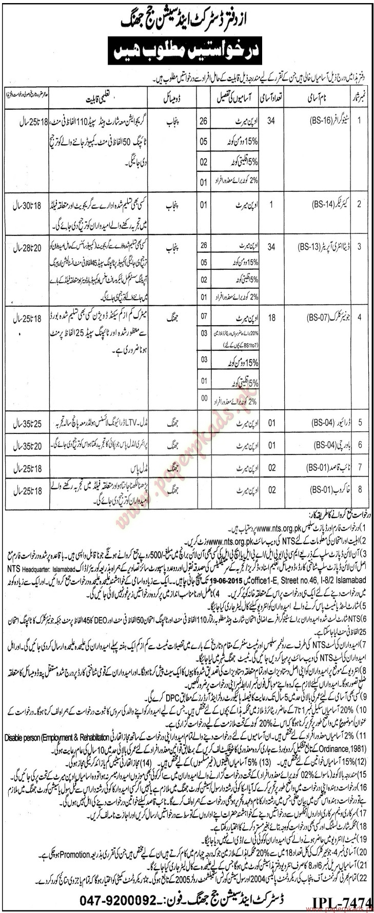 District and Session Judge Jhang Jobs - Jang Jobs ads 04 June 2015