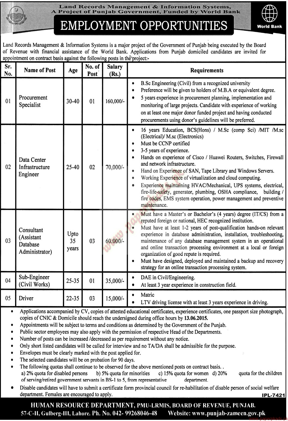 Land Records Management & Information Systems Jobs - Jang Jobs ads 04 June 2015