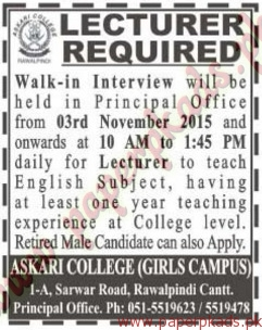 Lecturer Required - Jang Jobs ads 03 November 2015