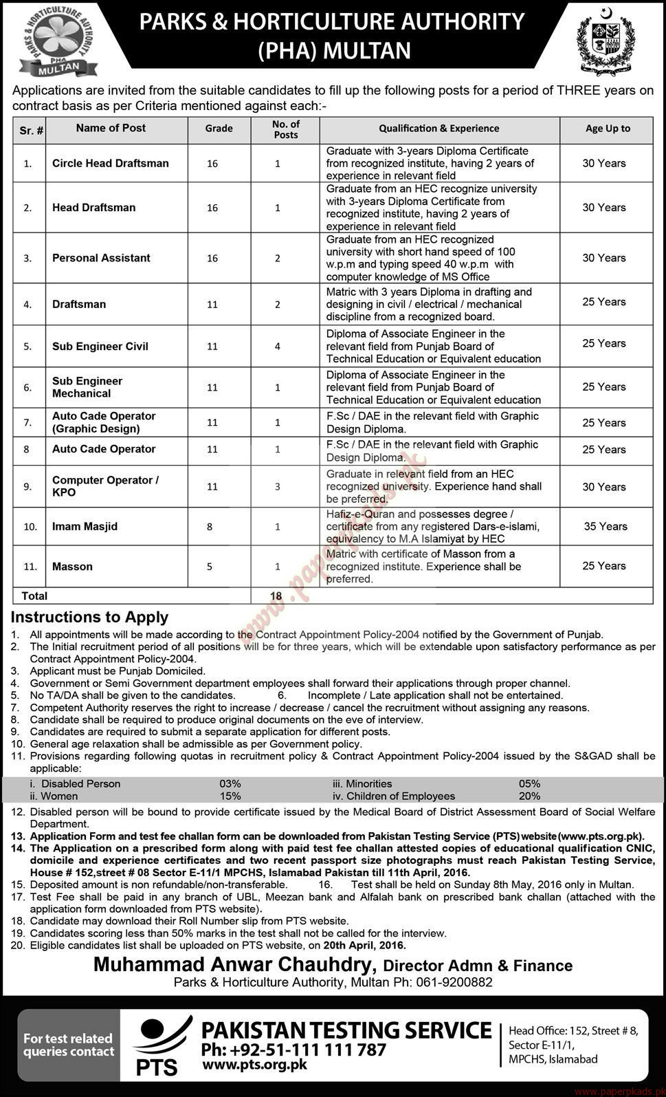 Parks horticulture authority multan jobs express jobs for Gardening jobs for march