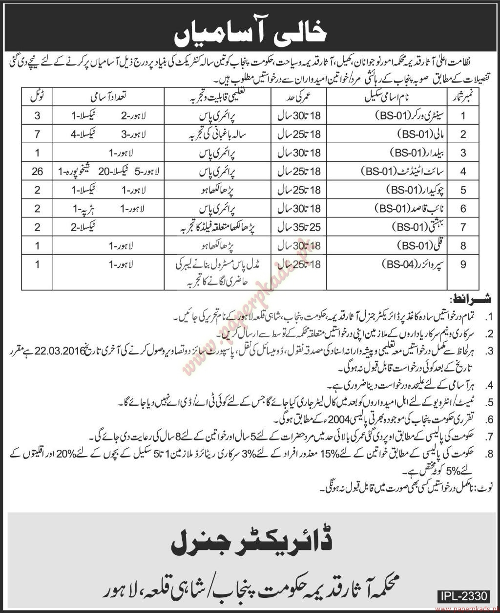 Sanitary Workers, Gardners, Beldars, Chowkidars and Other Jobs - Express Jobs ads 01 March 2016