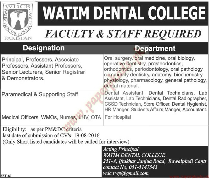 Dentistry academic papers