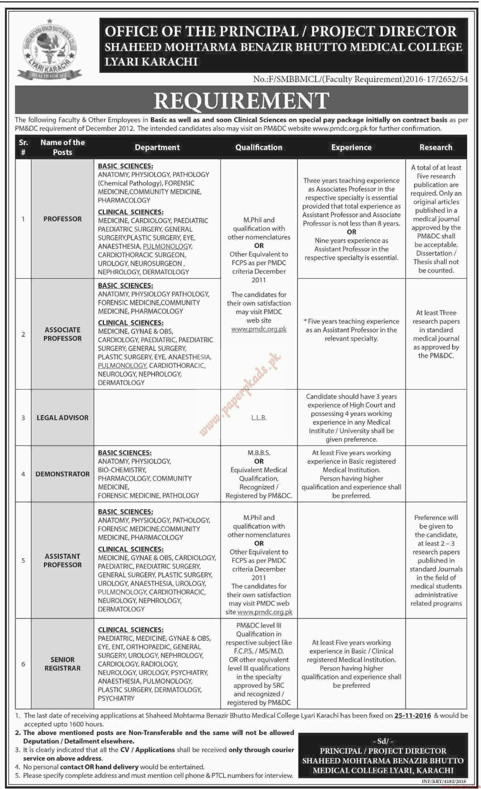 Shaheed Mohtarma Benazir Bhutto Medical College Jobs - Dawn Jobs ads ...