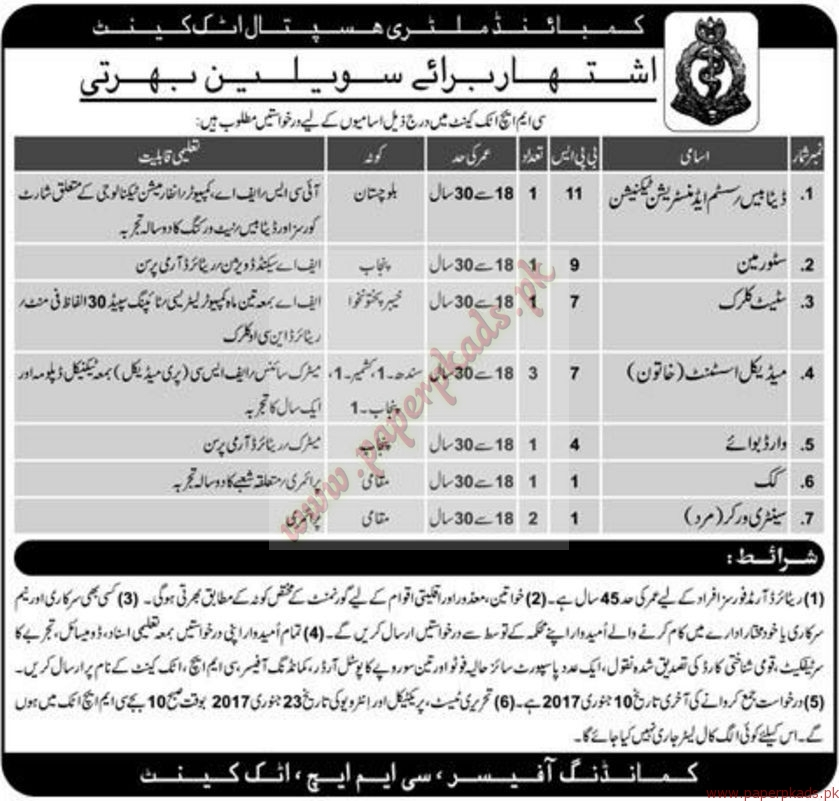 Combined Military hospital Attock Jobs - Express Jobs ads 01 January 2017