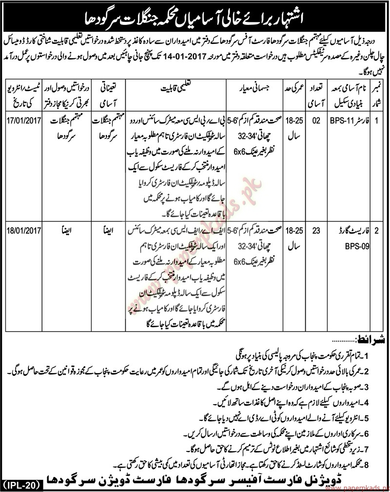 Forest Department Sargodha Jobs - Nawaiwaqt Jobs ads 04 January 2017