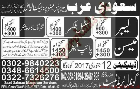 Labours Steel Fixers Shuttring Carpainters Mason and Pipe Fitters Jobs in Saudi Arabia