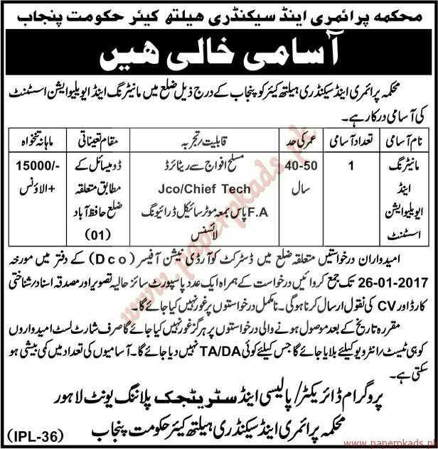 Primary & Secondary Health Care Department Punjab Jobs