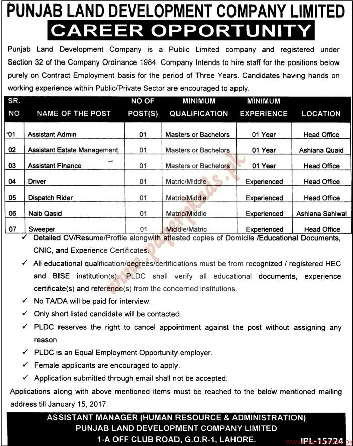 Punjab Land Development Company Limited Jobs - The News Jobs ads 01 January 2017