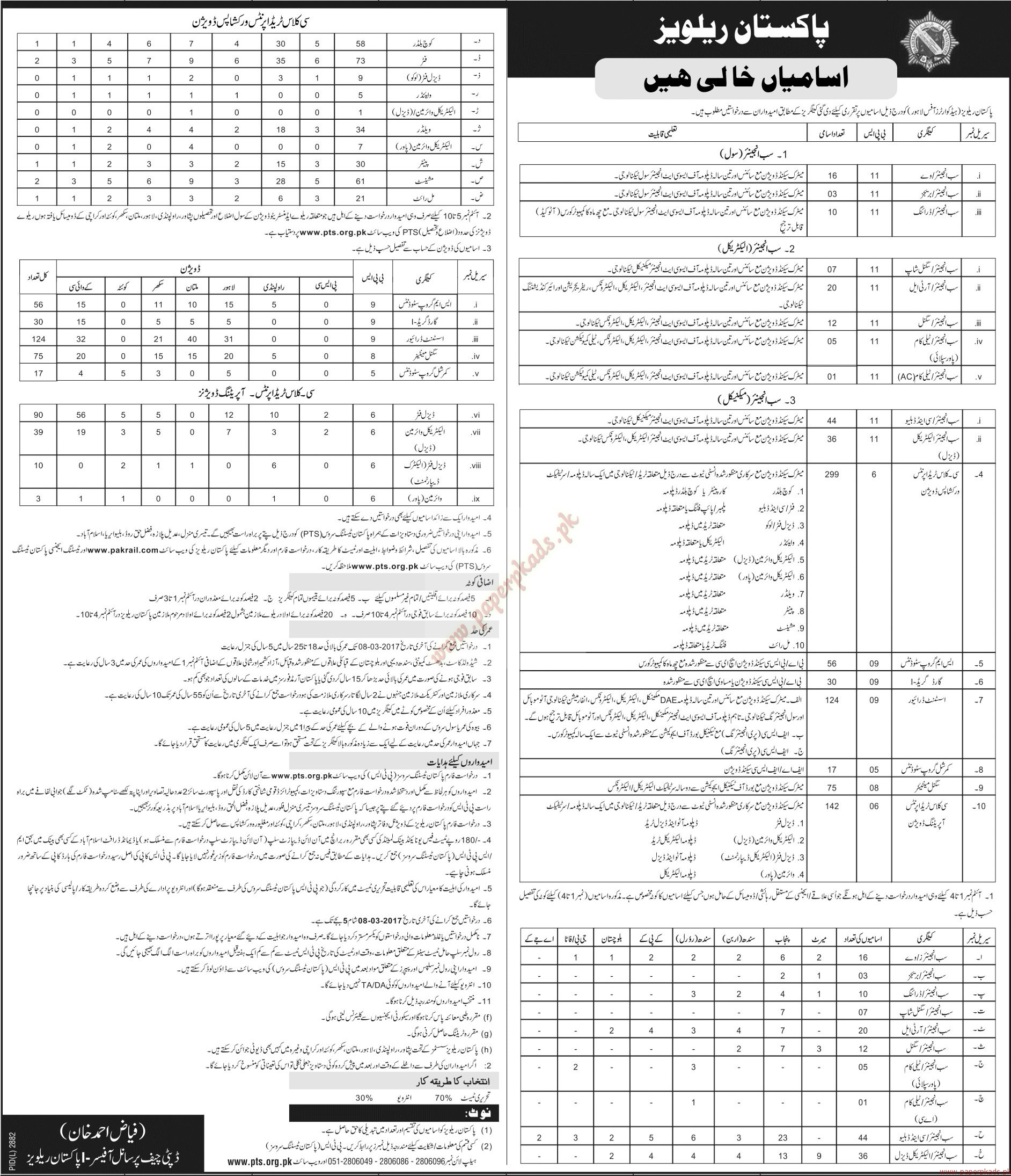 railways jobs jang jobs ads paperpk railways jobs jang jobs ads 19 2017