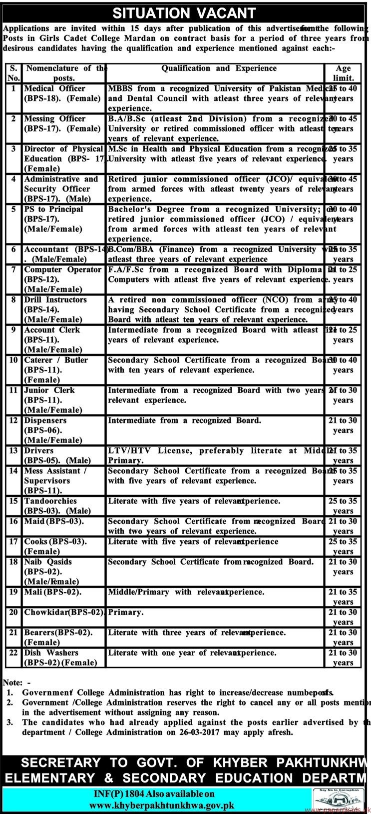 elementary secondary education department jobs paperpk elementary secondary education department jobs