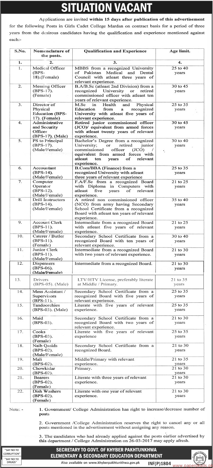 elementary and secondary education department jobs paperpk elementary and secondary education department jobs
