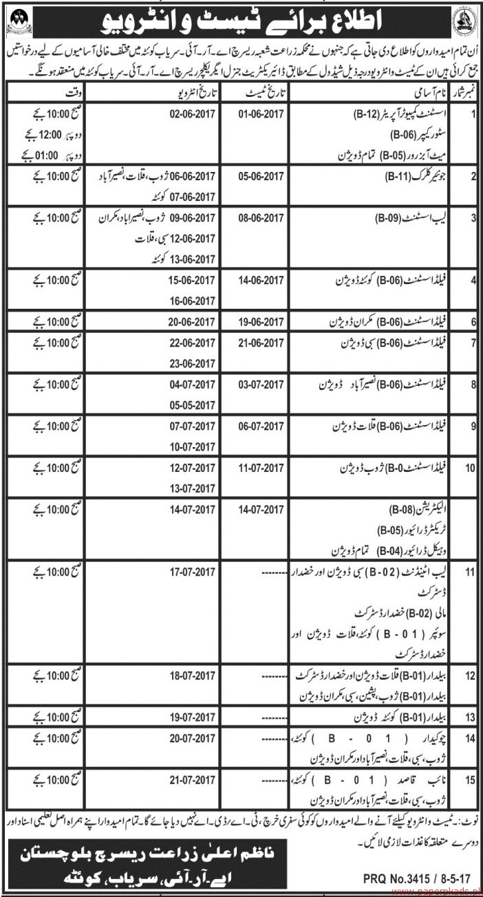 Agriculture Research Department Balochistan Jobs