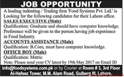 Food Systems Private Limited Jobs