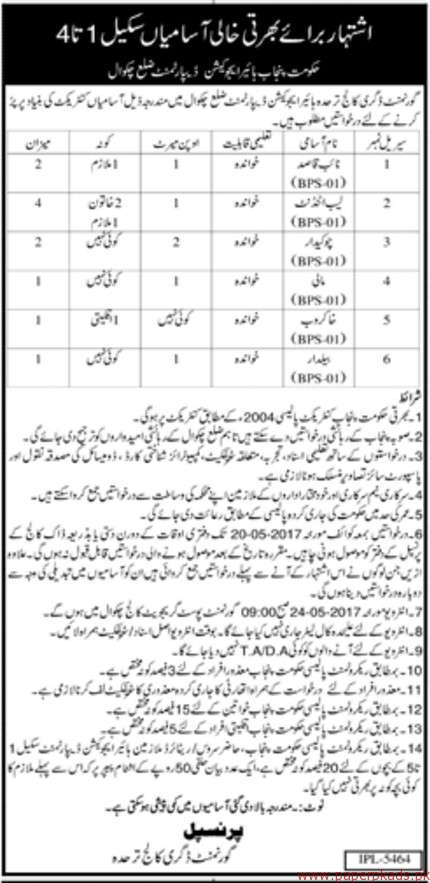Government Degree College District Chakwal Jobs