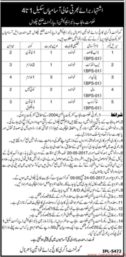 Government Degree College for Women Jobs 2