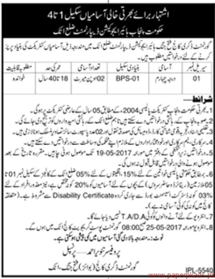 Government Degree College for Women Jobs 5