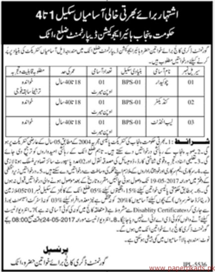 Government Degree College for Women Jobs 7