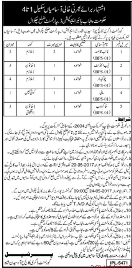 Government Degree College for Women Jobs 9