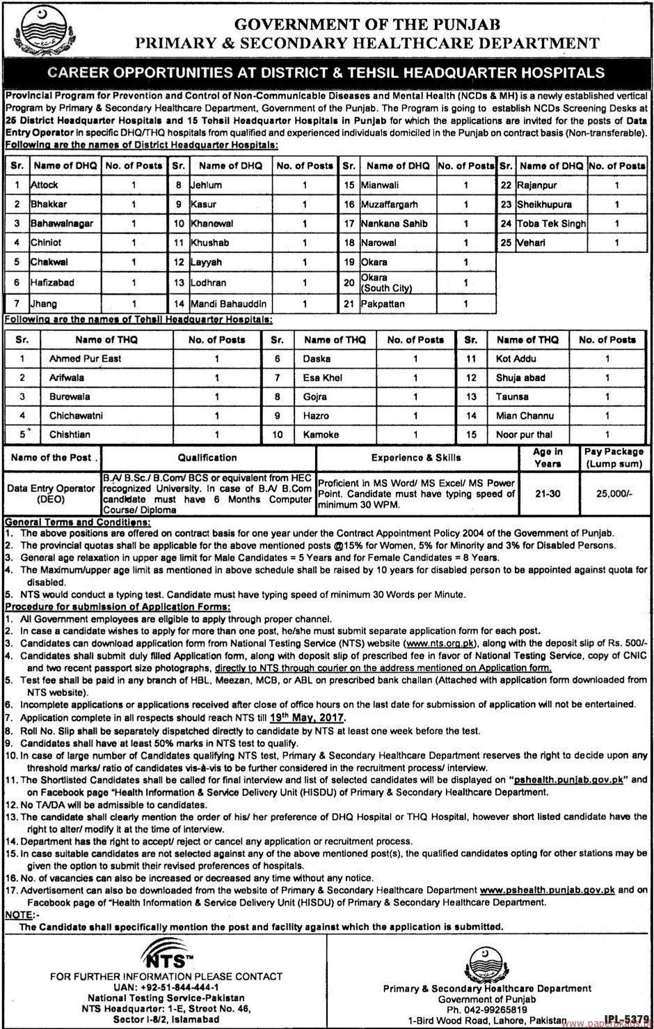 Government of the Punjab - Primary & Secondary HealthCare Department Jobs