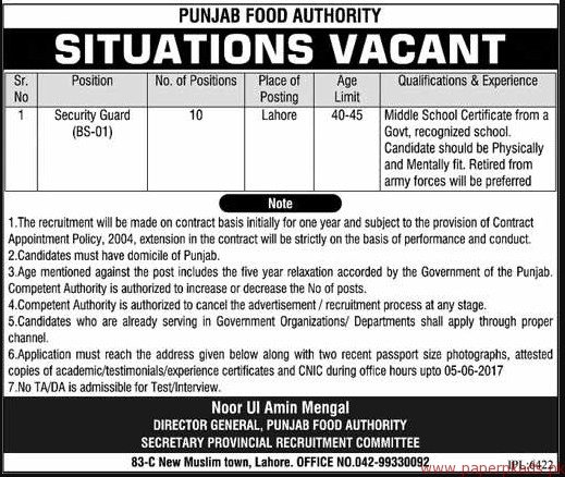 Punjab Food Authority Jobs 2