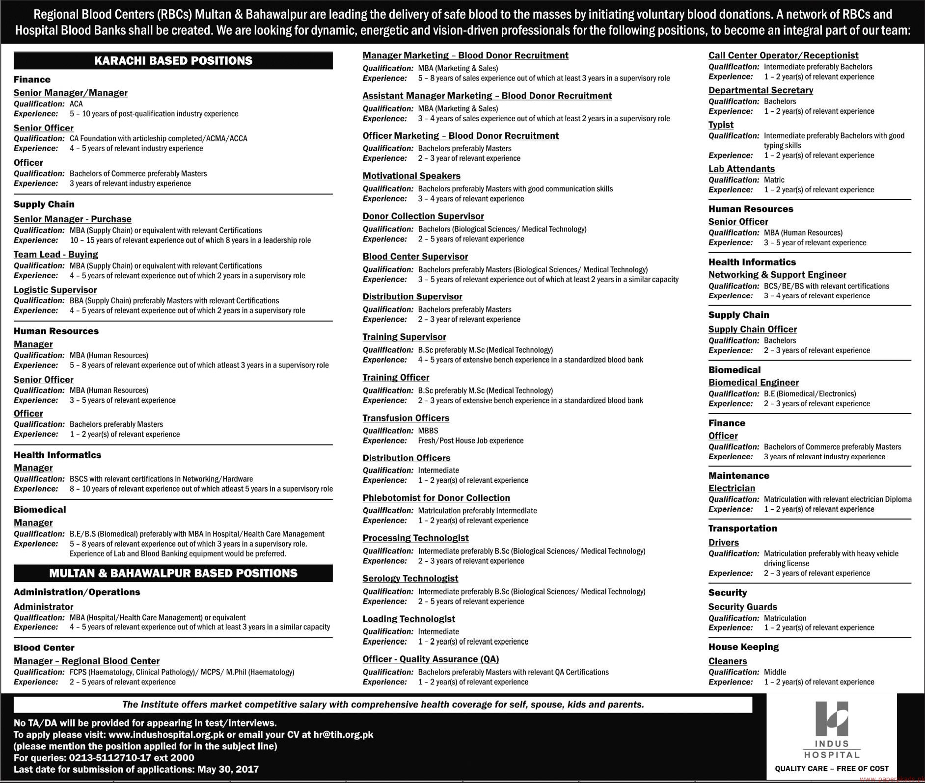 The Indus Hospital Jobs Part 2