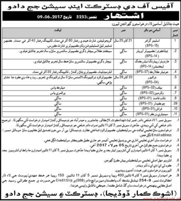 District & Session Judge Jobs