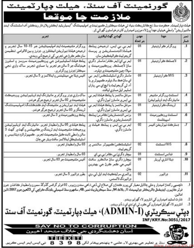 Government of Sind - Health Department Jobs