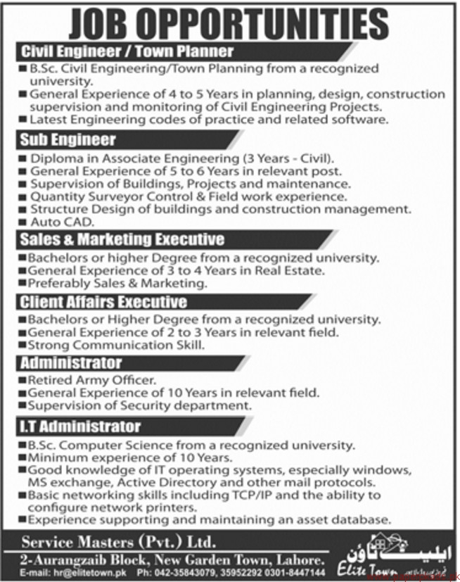 Civil Engineers Sub Engineers Sales & Marketing Executives and Other Jobs