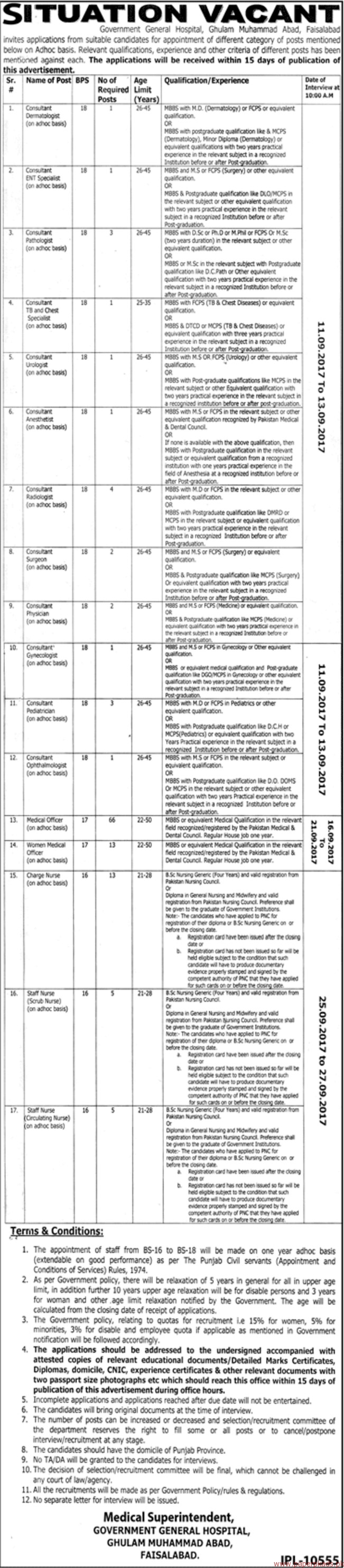 Government General Hospital Ghulam Muhammad Abad Faisalabad Jobs