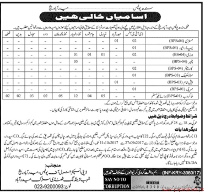Sindh Police Department Jobs 2017