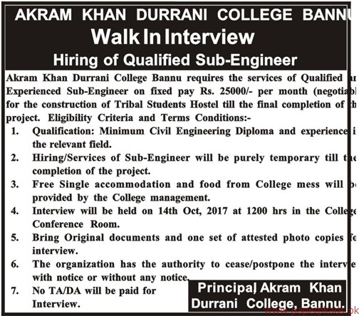 Akram Khan Durani College Jobs 2017