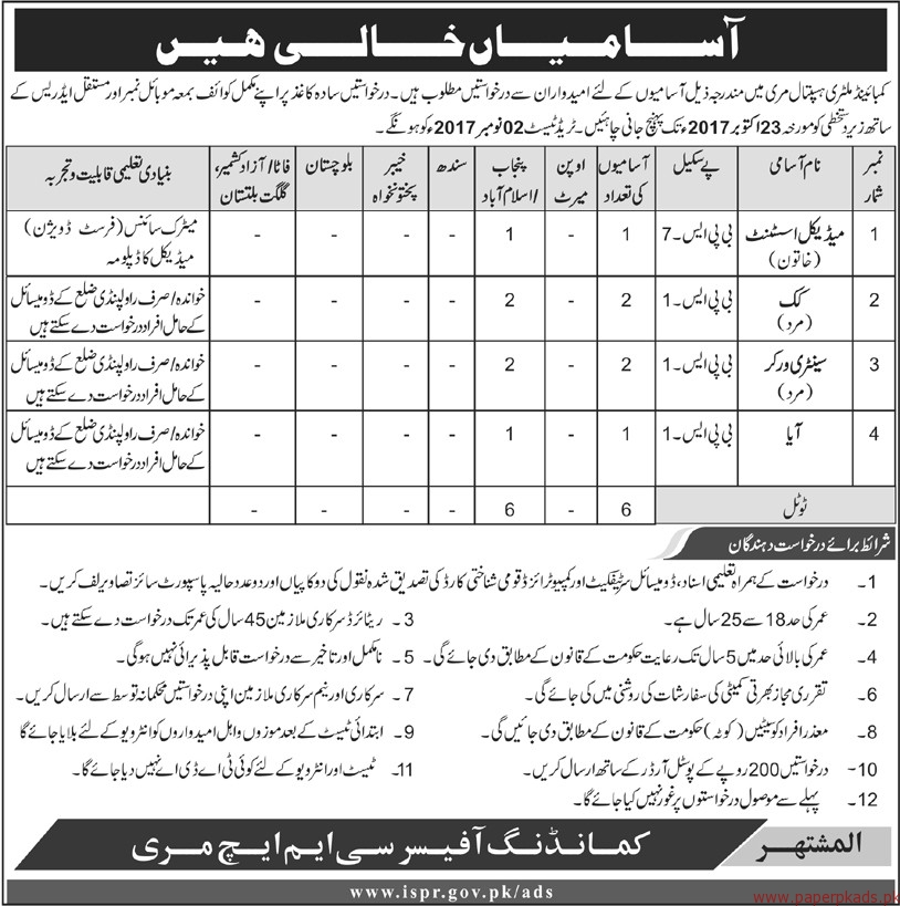 Combined Military Hospital Murree Jobs 2017