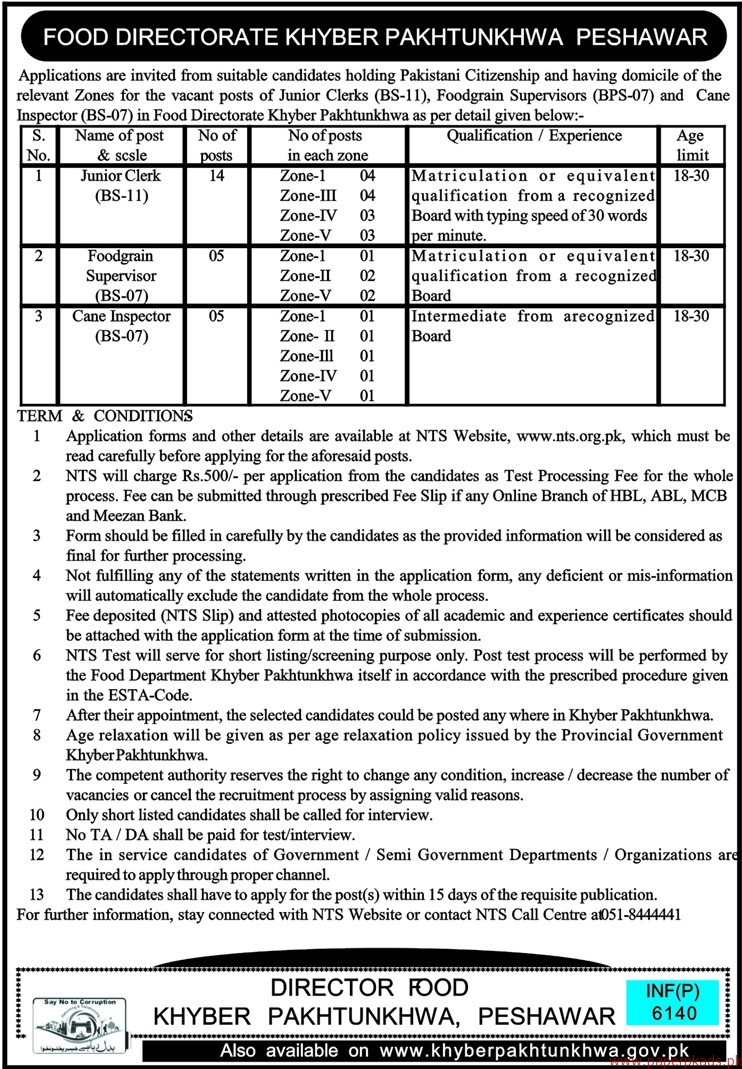 Food Directorate KPK Peshawar Jobs 2017