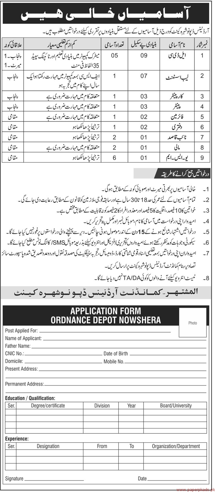 Ordinance Depot Nowshera Jobs 2017