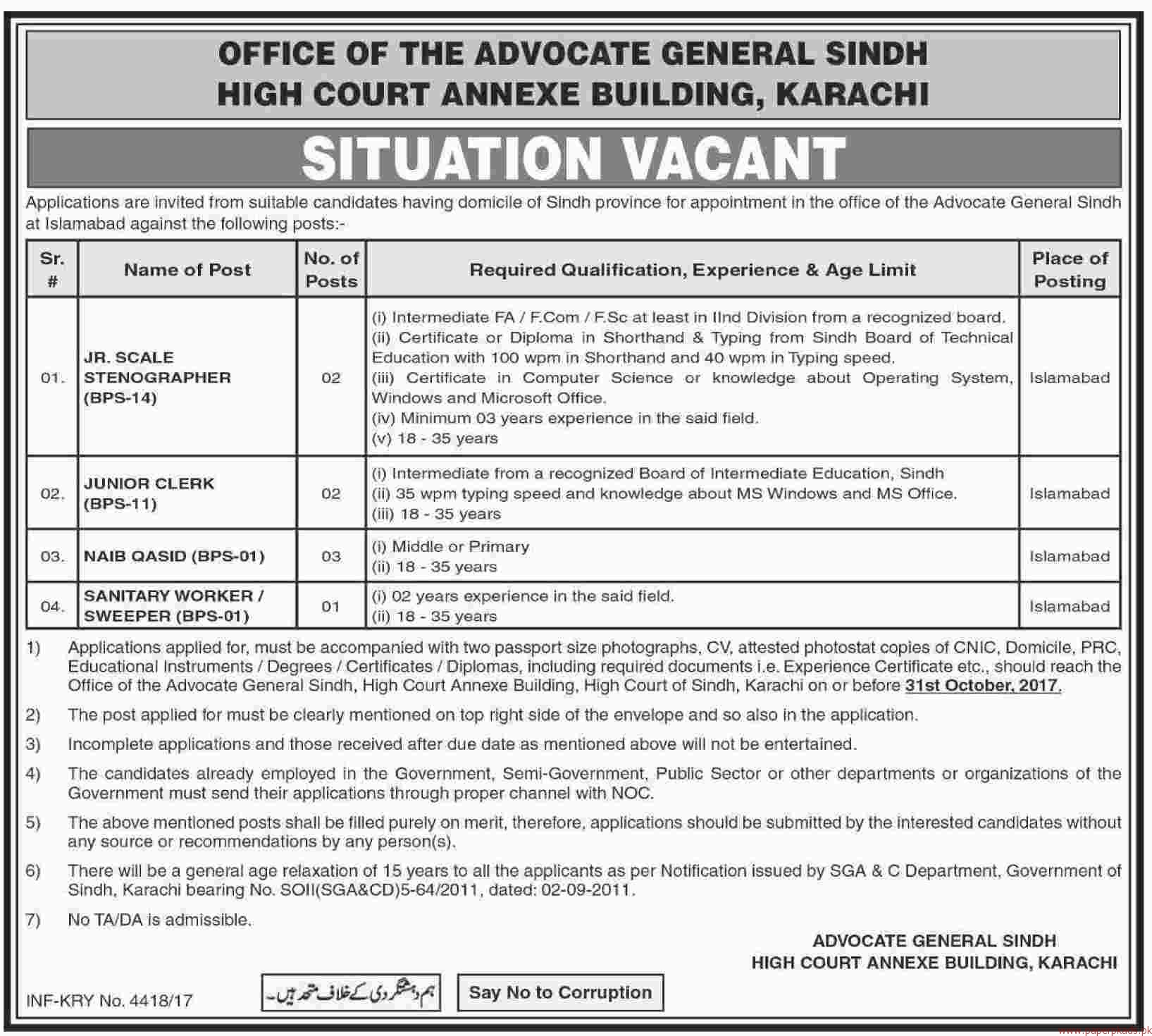 Sindh High Court Jobs 2017
