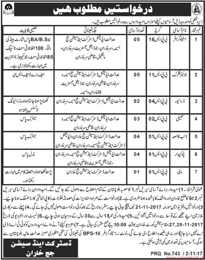 District & Session Judge Jobs 2017