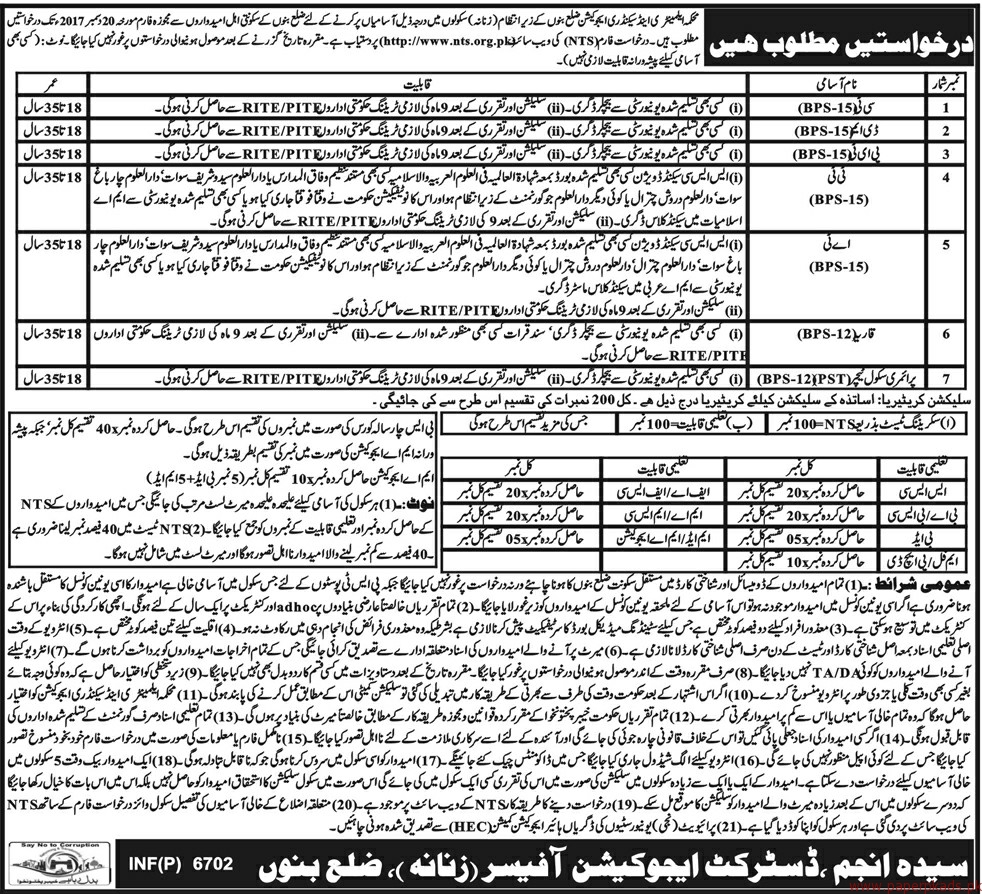 Elementary & Secondary Education District Bannu Jobs 2017