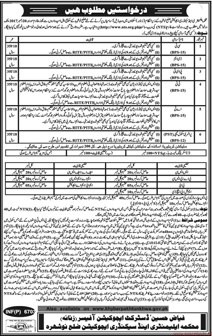 Elementary & Secondary Education District Nowshera Jobs 2017